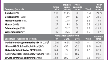 midsized funds