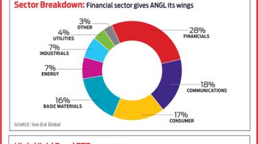 growth portfolio graphic