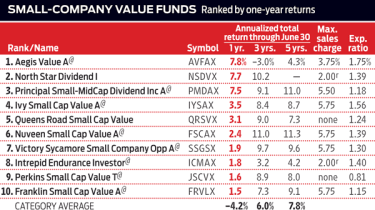 K9I-FUNDTRENDS_RANKINGS.indd