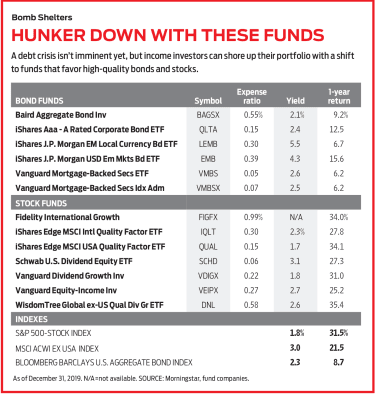 Large Company Growth Funds graphic