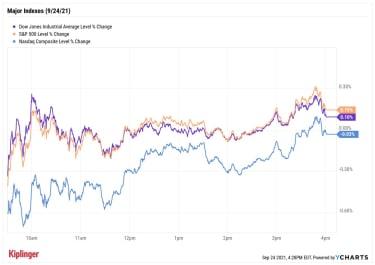 stock price chart 092421
