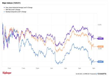 graphique des cours boursiers 100821