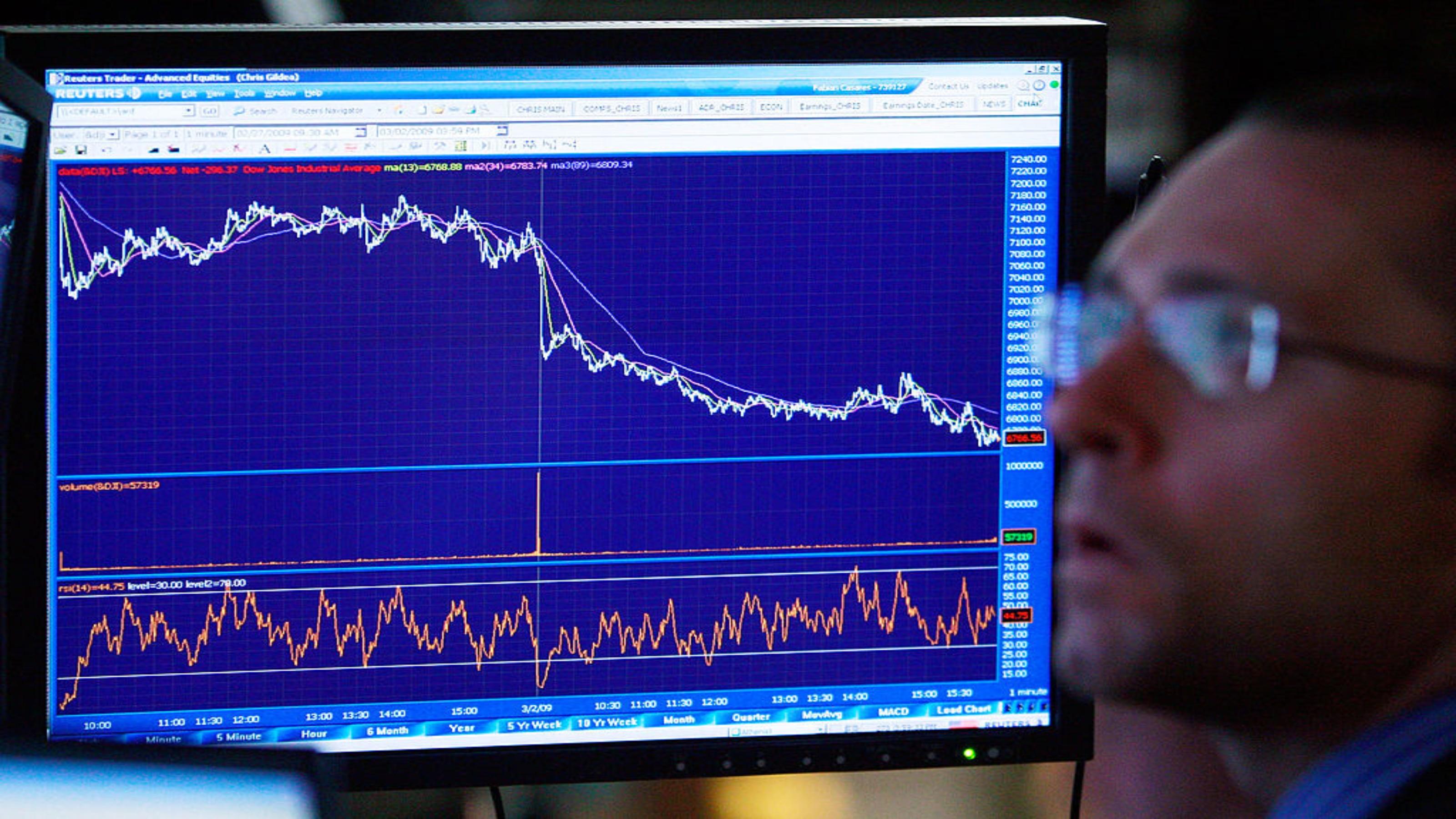 Stock Market Today: Stocks Step Back Amid Economic Gloom   Kiplinger