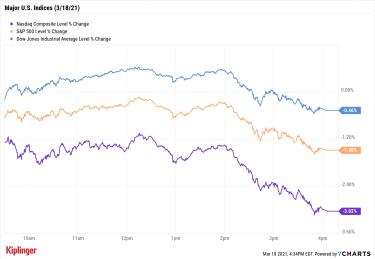 market chart 31821