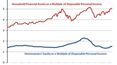 Intermediate Term Bond Funds graphic