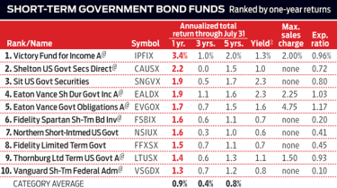 K10I-FUNDTRENDS_RANKINGS.1.indd