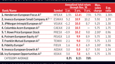 K2I-FUNDTRENDS_RANKINGS.indd