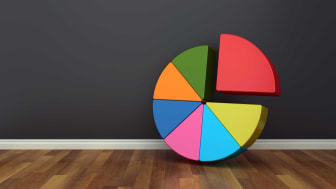 A pie chart representing the S&P 500's various sectors