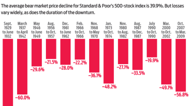 Wall Street stocks on sale graphic