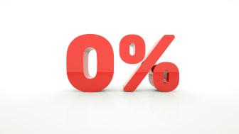 picture of zero percent sign
