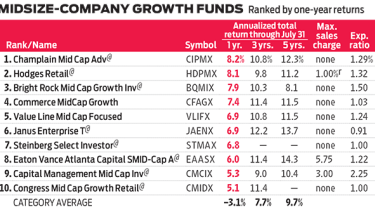 K10I-FUNDTRENDS_RANKINGS.indd