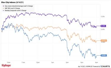 grafik saham untuk 041421