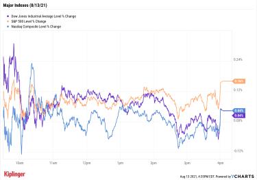 stock price chart 081321