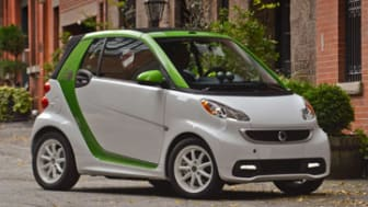 All-new smart fortwo electric drive.