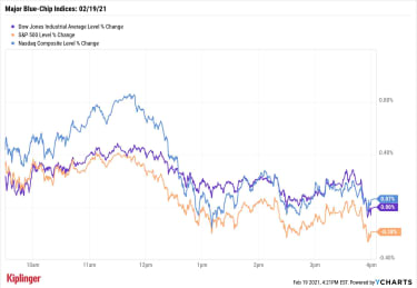 stock chart 021921