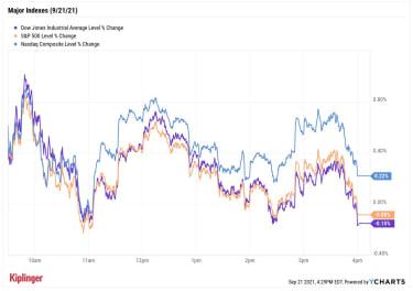 stock price chart 092121