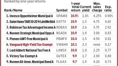 FUNDTRENDS.FINAL.indd