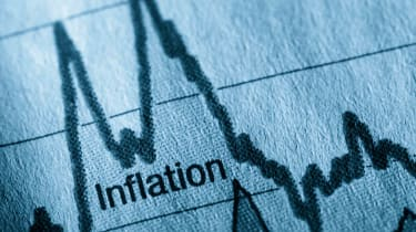 A graph with the word inflation written on it