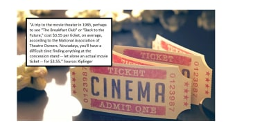 An image of a movie ticket explains a ticket in 1985 avereaged $3.55. Now you can't even buy a drink at the concession stand for that amount.