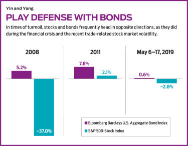 Kiplinger 25 -- who's in, who's benched -- graphic