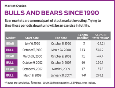index funds graphic